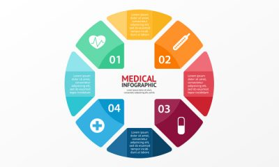 Free-Medical-Infographic-Design-2017