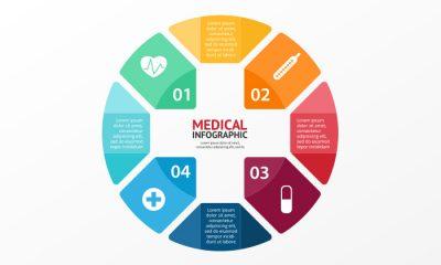 Free-Medical-Infographic-Design-2017